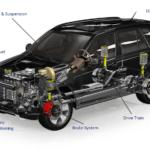 Automotive-Services